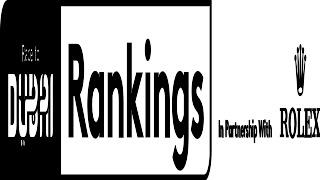 Upload_RTD_Rankings_Negative_RGB.svg